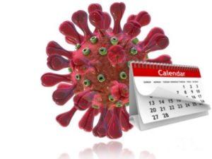 Coronavirus et délais de procédure pendant la période de confinement